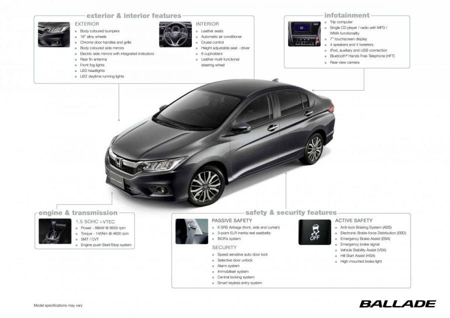 Tangawizi Motors - Honda - News